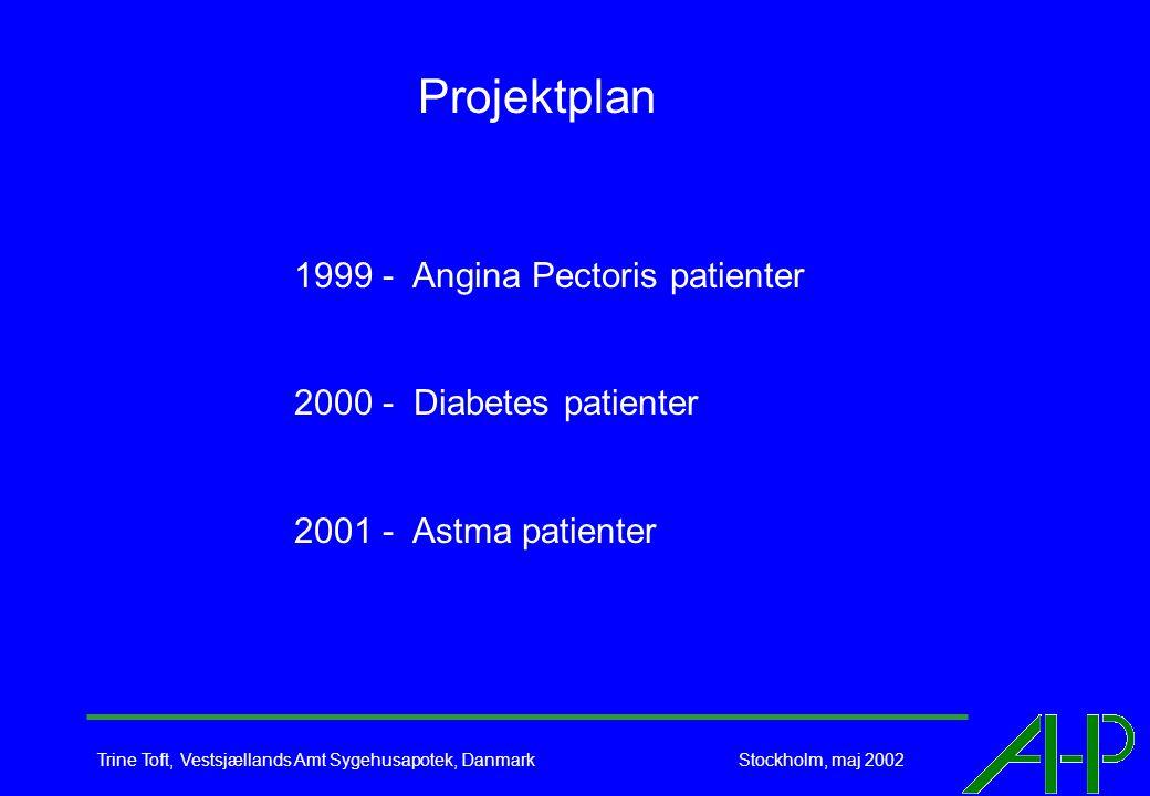 Trine Toft, Vestsjællands Amt Sygehusapotek, Danmark Stockholm, maj 2002 Projektplan 1999 - Angina Pectoris patienter 2000 - Diabetes patienter 2001 - Astma patienter