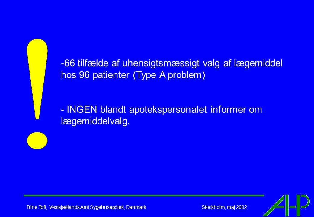 Trine Toft, Vestsjællands Amt Sygehusapotek, Danmark Stockholm, maj 2002 -66 tilfælde af uhensigtsmæssigt valg af lægemiddel hos 96 patienter (Type A problem) - INGEN blandt apotekspersonalet informer om lægemiddelvalg.