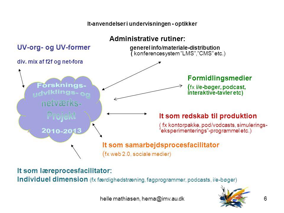 helle mathiasen, hema@imv.au.dk6 It-anvendelser i undervisningen - optikker Administrative rutiner: UV-org- og UV-former generel info/materiale-distribution ( konferencesystem LMS , CMS etc.) div.