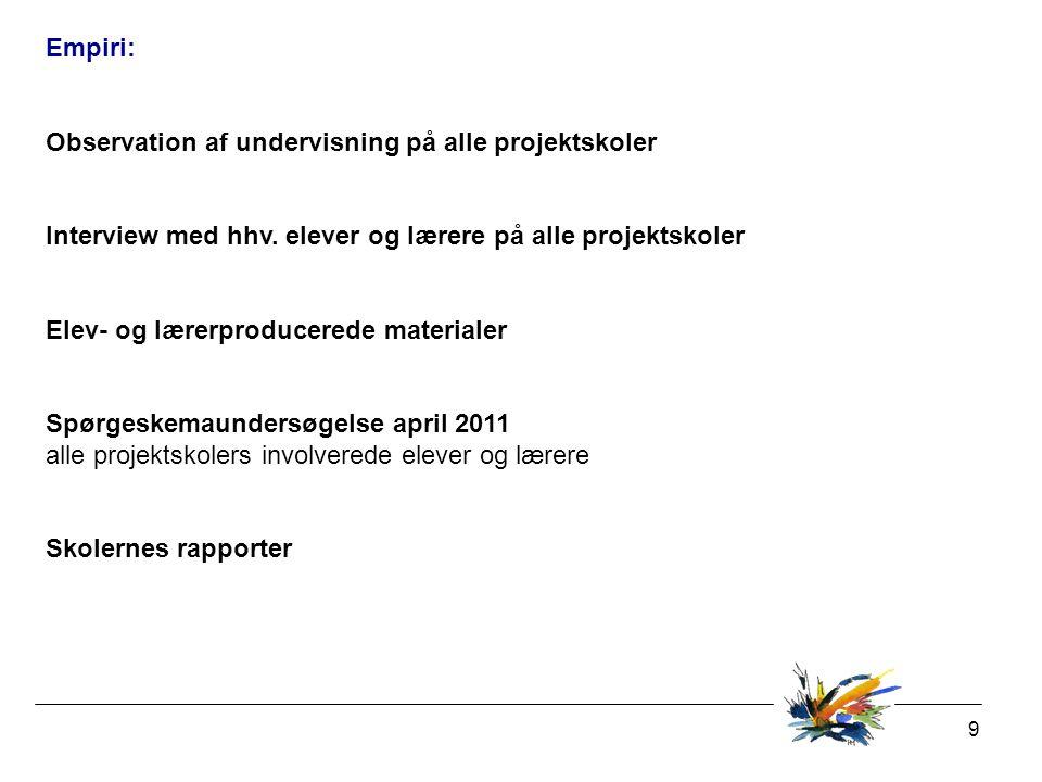 9 Empiri: Observation af undervisning på alle projektskoler Interview med hhv.