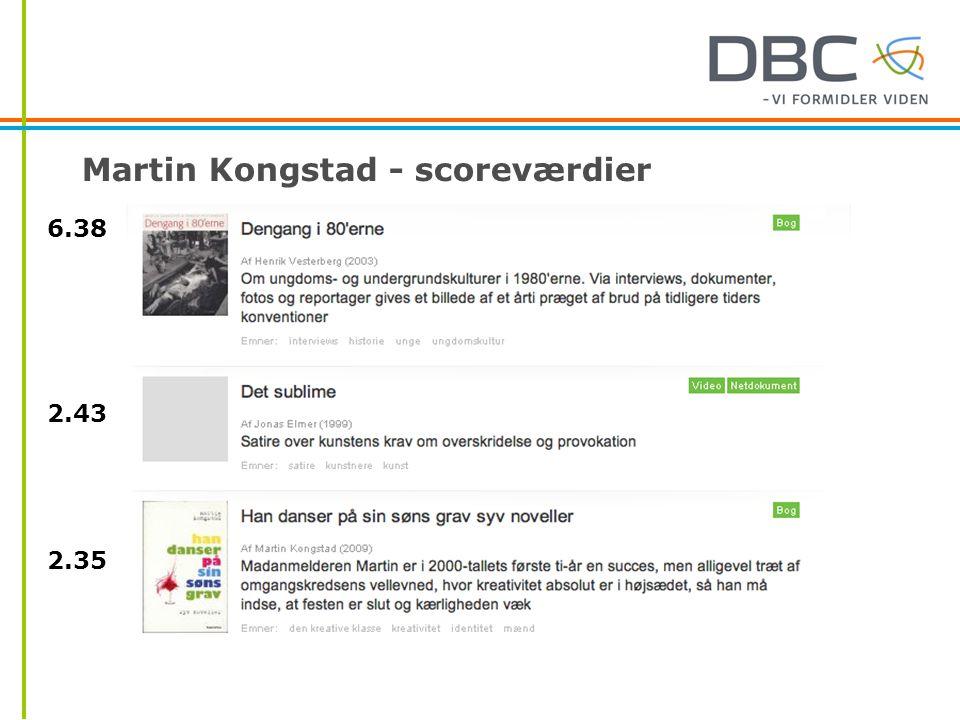 Martin Kongstad - scoreværdier 6.38 2.43 2.35