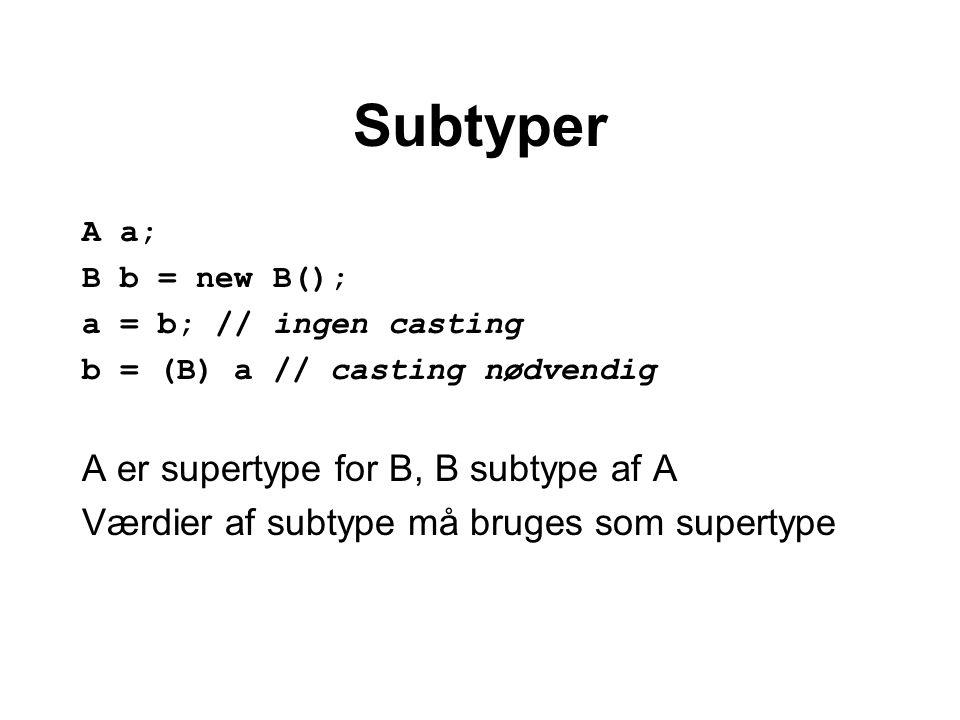 Subtyper A a; B b = new B(); a = b; // ingen casting b = (B) a // casting nødvendig A er supertype for B, B subtype af A Værdier af subtype må bruges som supertype