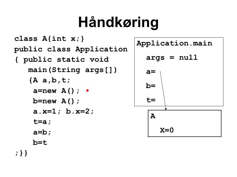 Håndkøring class A{int x;} public class Application { public static void main(String args[]) {A a,b,t; a=new A(); b=new A(); a.x=1; b.x=2; t=a; a=b; b=t ;}} Application.main args = null a= b= t= A X=0