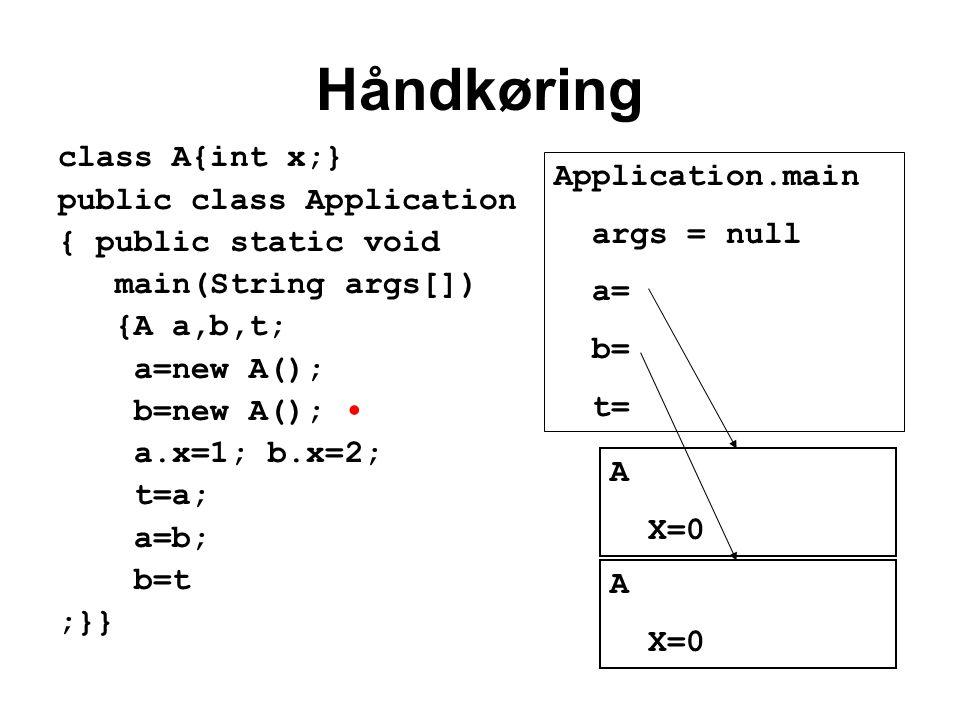 Håndkøring class A{int x;} public class Application { public static void main(String args[]) {A a,b,t; a=new A(); b=new A(); a.x=1; b.x=2; t=a; a=b; b=t ;}} Application.main args = null a= b= t= A X=0 A X=0