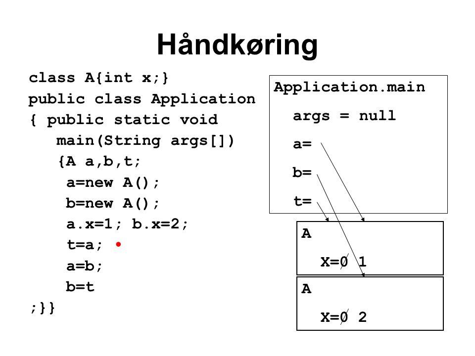 Håndkøring class A{int x;} public class Application { public static void main(String args[]) {A a,b,t; a=new A(); b=new A(); a.x=1; b.x=2; t=a; a=b; b=t ;}} Application.main args = null a= b= t= A X=0 1 A X=0 2