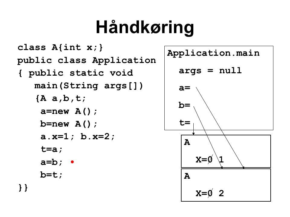 Håndkøring class A{int x;} public class Application { public static void main(String args[]) {A a,b,t; a=new A(); b=new A(); a.x=1; b.x=2; t=a; a=b; b=t; }} Application.main args = null a= b= t= A X=0 1 A X=0 2
