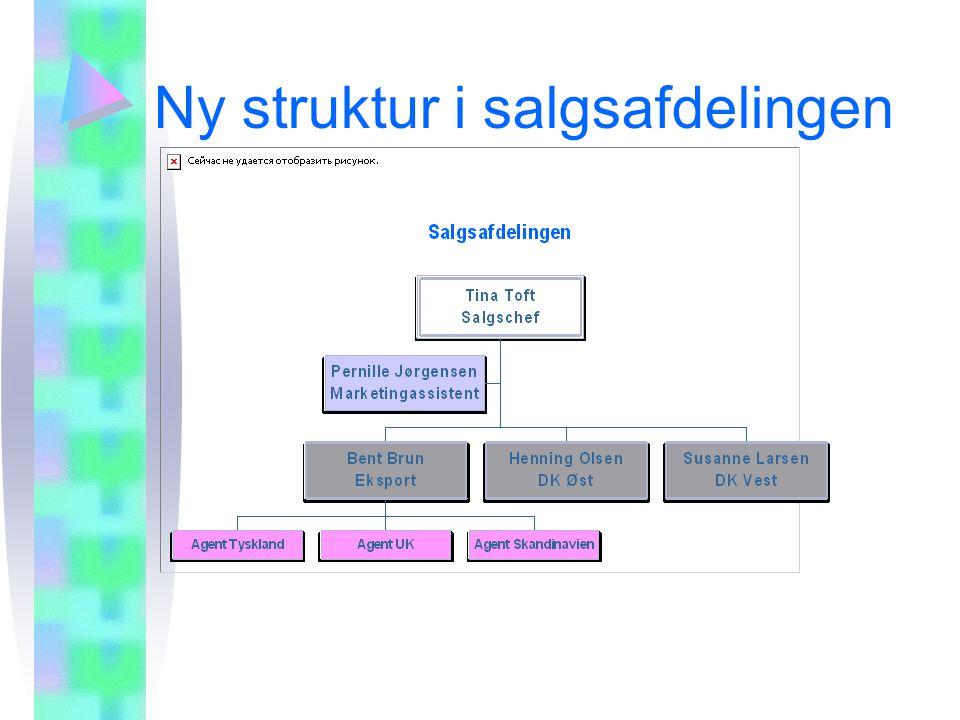 Ny struktur i salgsafdelingen