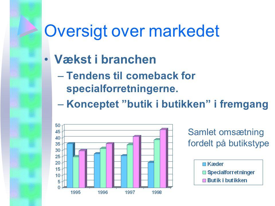 Oversigt over markedet Vækst i branchen –Tendens til comeback for specialforretningerne.