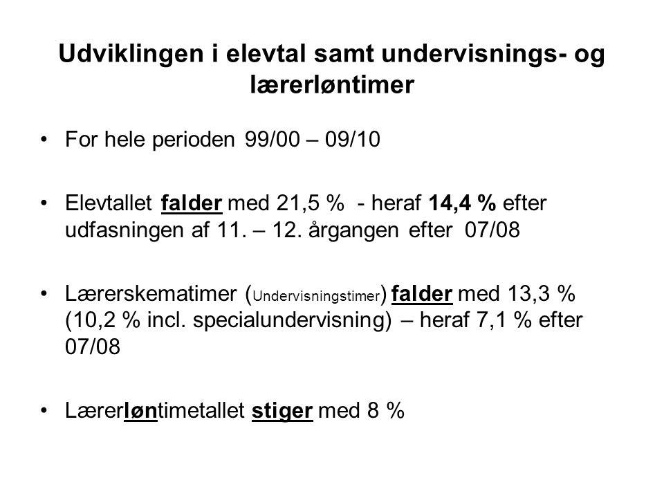 Udviklingen i elevtal samt undervisnings- og lærerløntimer For hele perioden 99/00 – 09/10 Elevtallet falder med 21,5 % - heraf 14,4 % efter udfasningen af 11.