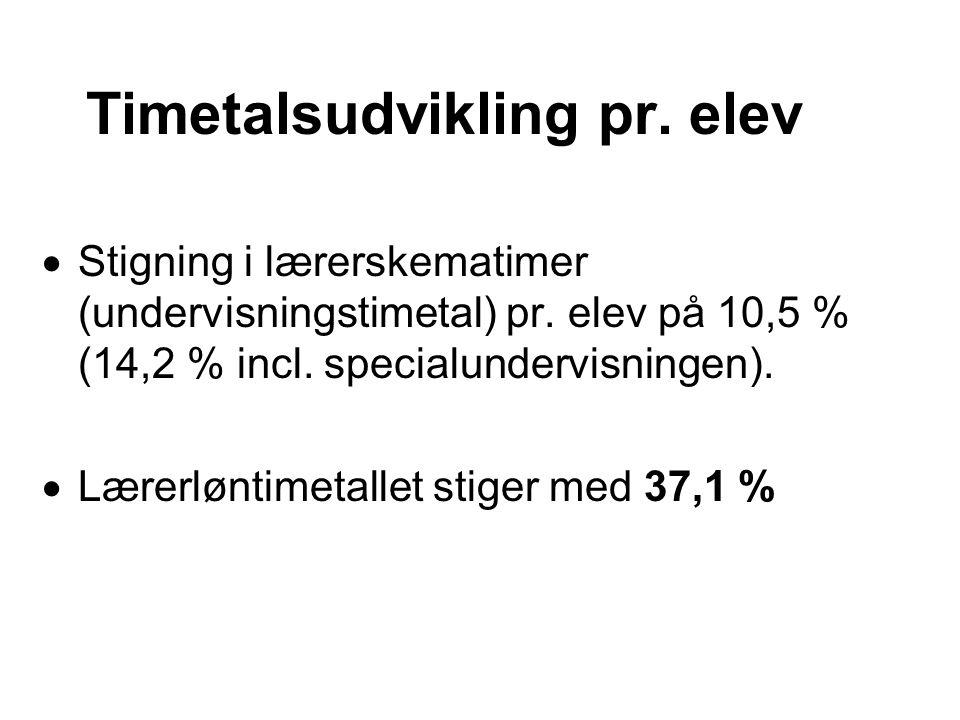 Timetalsudvikling pr. elev  Stigning i lærerskematimer (undervisningstimetal) pr.