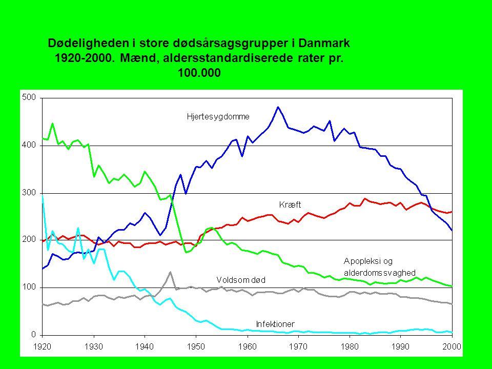 Dødeligheden i store dødsårsagsgrupper i Danmark 1920-2000.