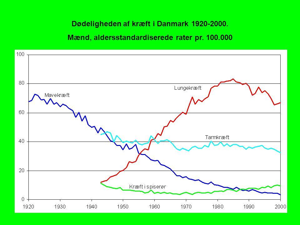 Dødeligheden af kræft i Danmark 1920-2000. Mænd, aldersstandardiserede rater pr. 100.000