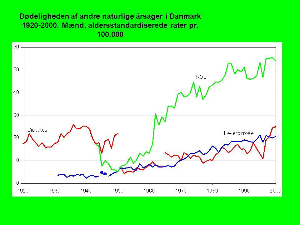 Dødeligheden af andre naturlige årsager i Danmark 1920-2000.