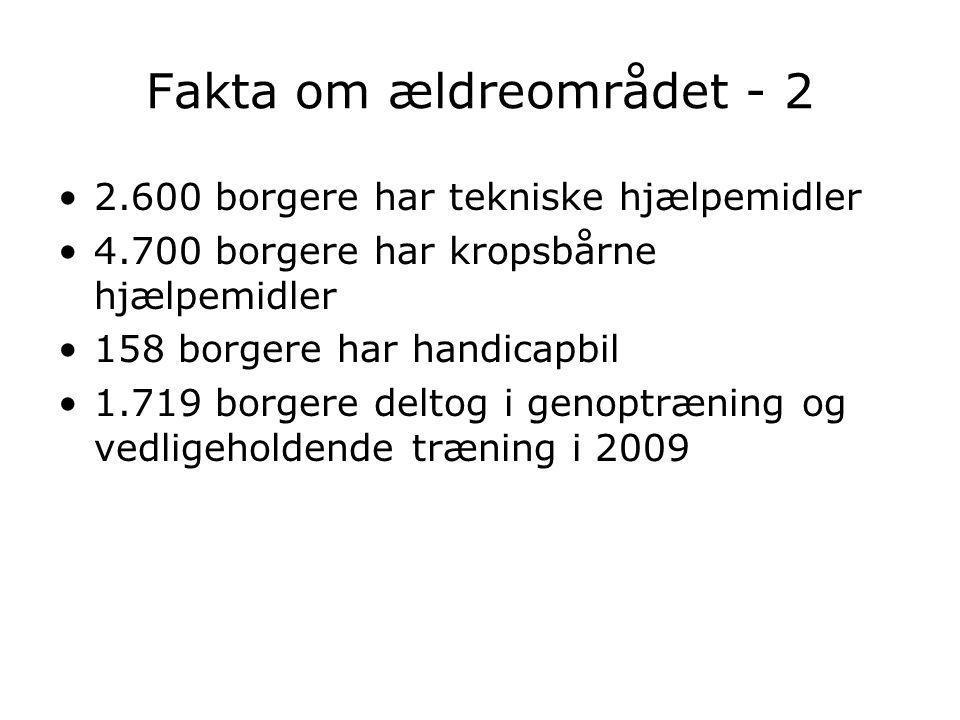 Fakta om ældreområdet - 2 2.600 borgere har tekniske hjælpemidler 4.700 borgere har kropsbårne hjælpemidler 158 borgere har handicapbil 1.719 borgere deltog i genoptræning og vedligeholdende træning i 2009