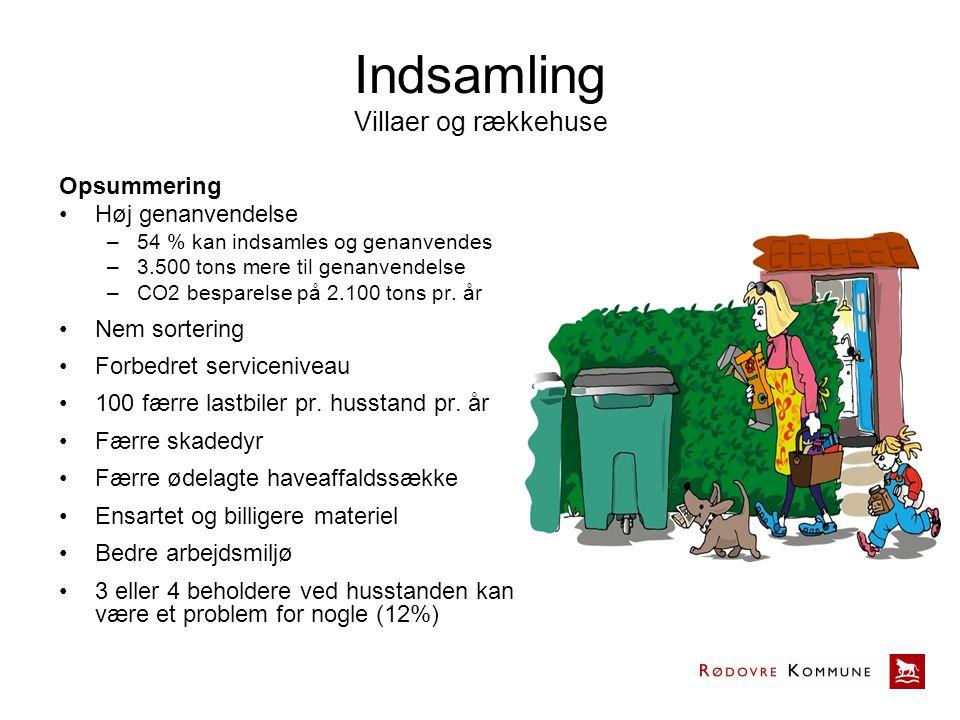 Indsamling Villaer og rækkehuse Opsummering Høj genanvendelse –54 % kan indsamles og genanvendes –3.500 tons mere til genanvendelse –CO2 besparelse på 2.100 tons pr.