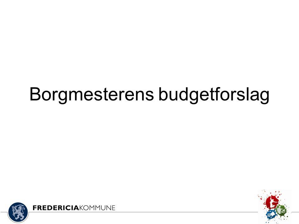 Borgmesterens budgetforslag
