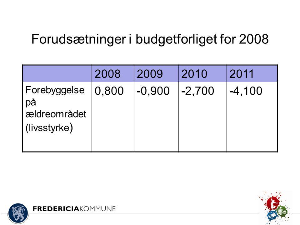 Forudsætninger i budgetforliget for 2008 2008200920102011 Forebyggelse på ældreområdet (livsstyrke ) 0,800-0,900-2,700-4,100