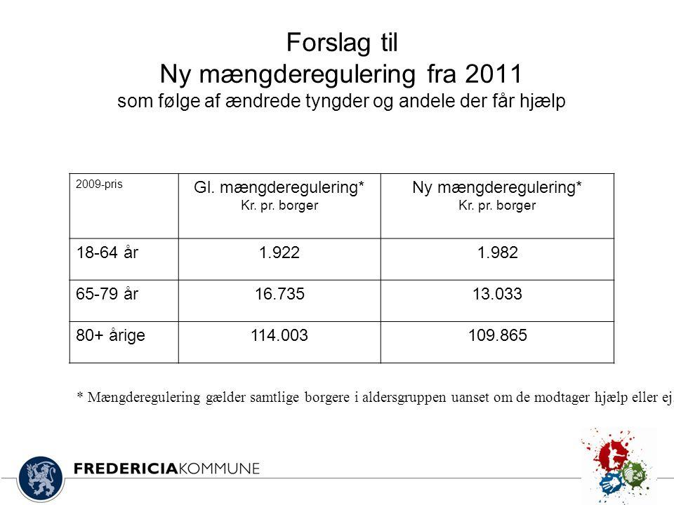 2009-pris Gl. mængderegulering* Kr. pr. borger Ny mængderegulering* Kr.