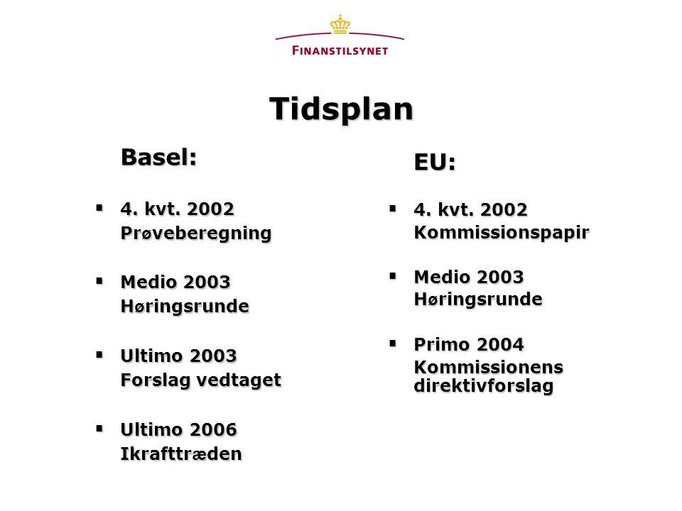 Tidsplan Basel:  4. kvt.