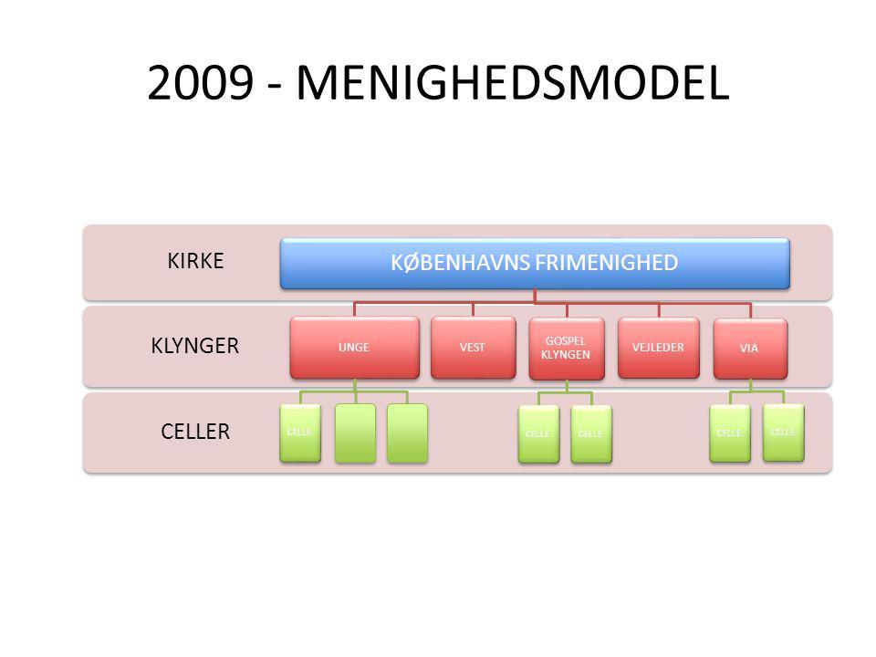 2009 - MENIGHEDSMODEL CELLER KLYNGER KIRKE KØBENHAVNS FRIMENIGHED UNGE CELLE VEST GOSPEL KLYNGEN CELLE VEJLEDER VIA CELLE