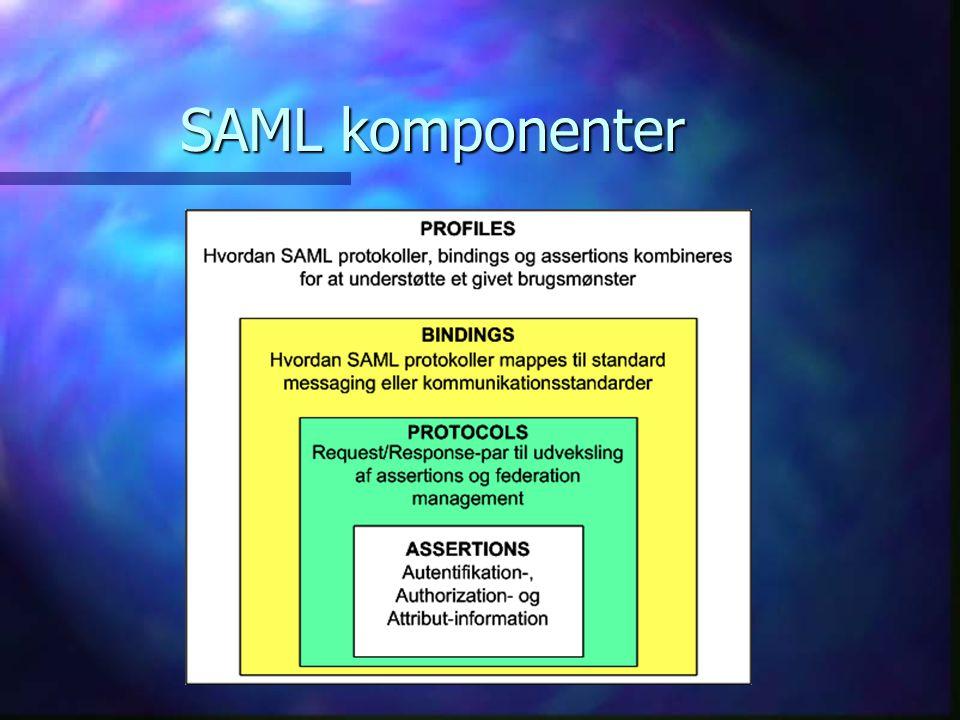 SAML komponenter