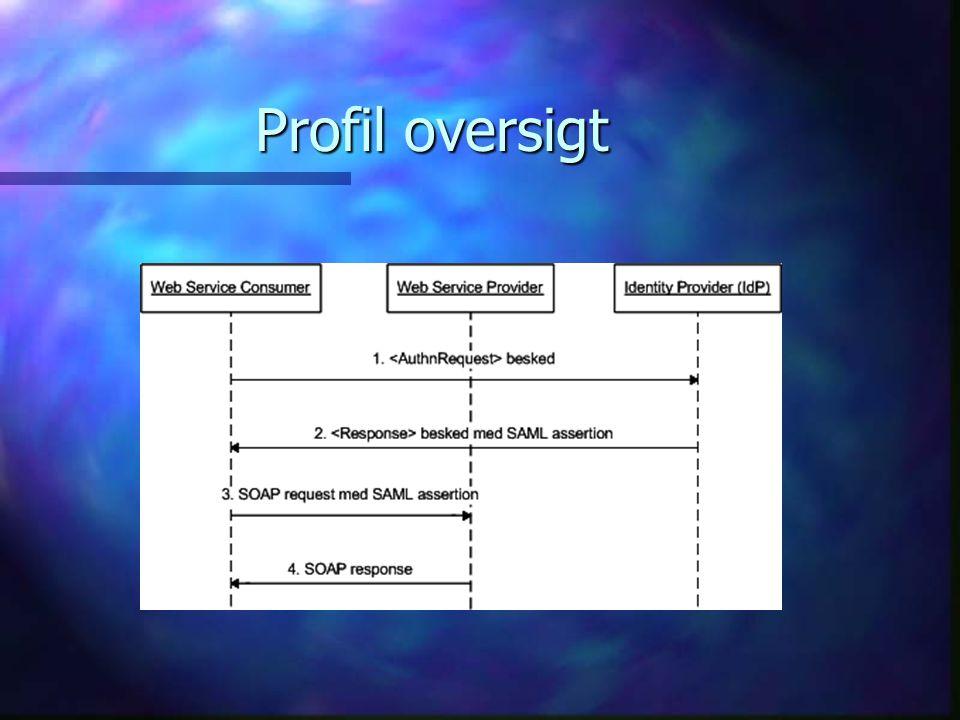 Profil oversigt