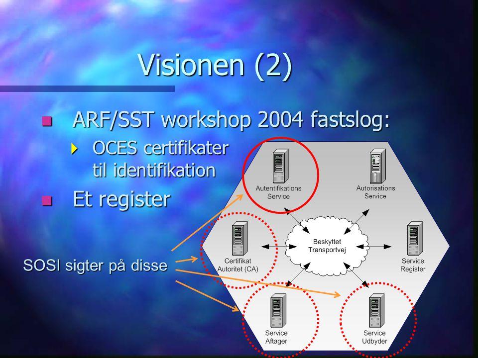 Visionen (2) n ARF/SST workshop 2004 fastslog:  OCES certifikater til identifikation n Et register Autorisations Service SOSI sigter på disse