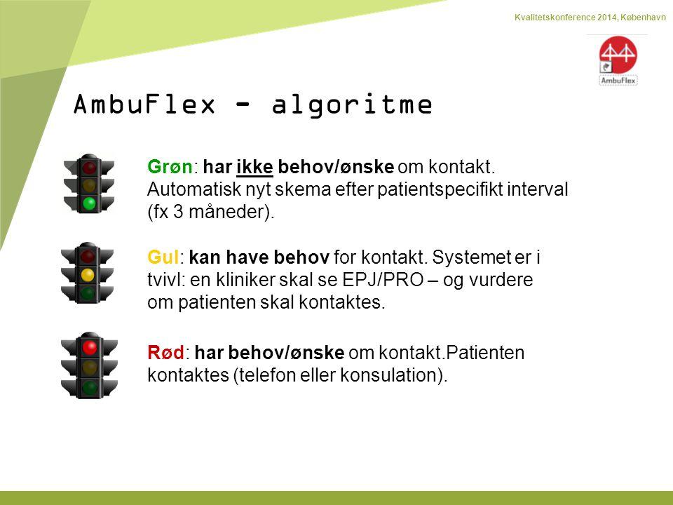 Kvalitetskonference 2014, København Grøn: har ikke behov/ønske om kontakt.