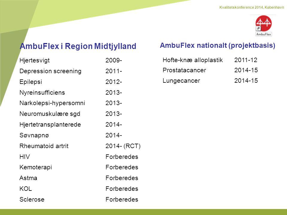 Kvalitetskonference 2014, København Hjertesvigt 2009- Depression screening 2011- Epilepsi 2012- Nyreinsufficiens 2013- Narkolepsi-hypersomni2013- Neuromuskulære sgd 2013- Hjertetransplanterede2014- Søvnapnø 2014- Rheumatoid artrit2014- (RCT) HIV Forberedes Kemoterapi Forberedes Astma Forberedes KOLForberedes ScleroseForberedes AmbuFlex i Region Midtjylland AmbuFlex nationalt (projektbasis) Hofte-knæ alloplastik 2011-12 Prostatacancer 2014-15 Lungecancer 2014-15
