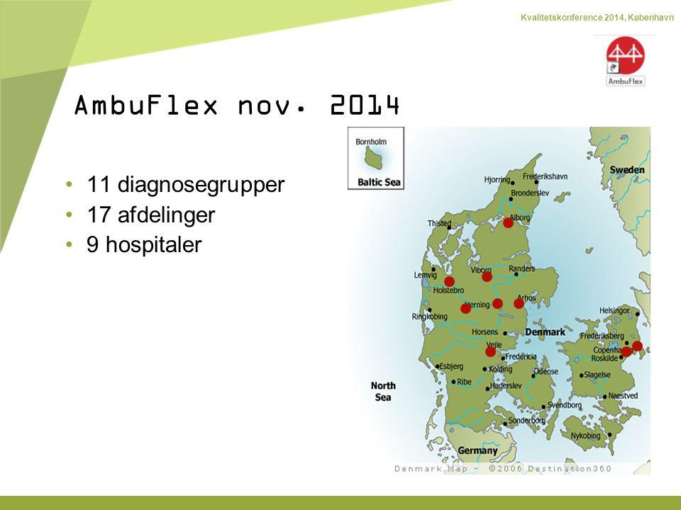 Kvalitetskonference 2014, København 11 diagnosegrupper 17 afdelinger 9 hospitaler AmbuFlex nov.