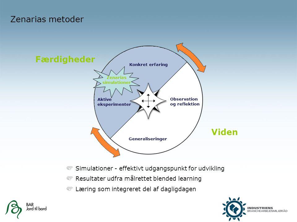 Zenarias metoder Konkret erfaring Aktive eksperimenter Observation og reflektion Generaliseringer Færdigheder Viden Simulationer - effektivt udgangspunkt for udvikling Resultater udfra målrettet blended learning Læring som integreret del af dagligdagen Zenarias simulationer