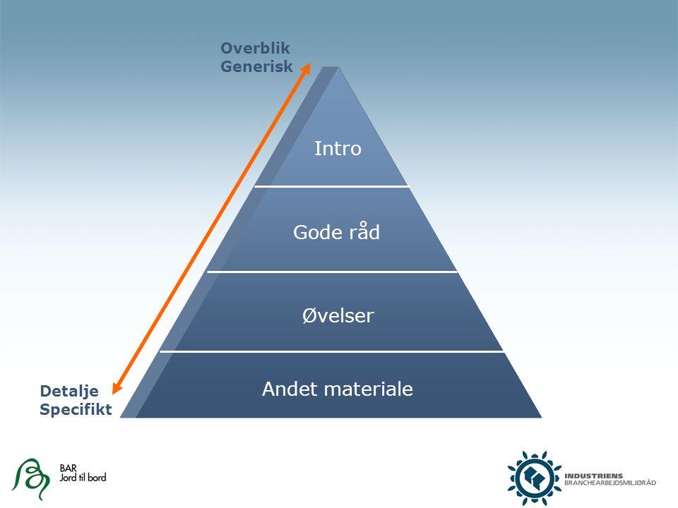 Intro Gode råd Øvelser Andet materiale Detalje Specifikt Overblik Generisk