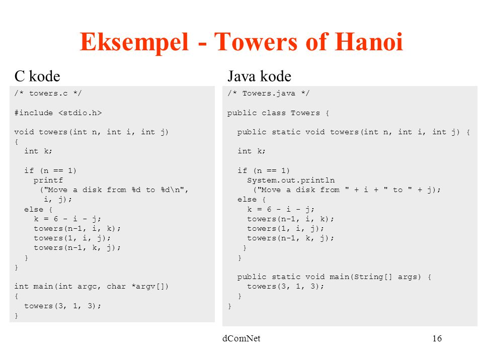 dComNet16 Eksempel - Towers of Hanoi /* towers.c */ #include void towers(int n, int i, int j) { int k; if (n == 1) printf ( Move a disk from %d to %d\n , i, j); else { k = 6 - i - j; towers(n-1, i, k); towers(1, i, j); towers(n-1, k, j); } int main(int argc, char *argv[]) { towers(3, 1, 3); } /* Towers.java */ public class Towers { public static void towers(int n, int i, int j) { int k; if (n == 1) System.out.println ( Move a disk from + i + to + j); else { k = 6 - i - j; towers(n-1, i, k); towers(1, i, j); towers(n-1, k, j); } public static void main(String[] args) { towers(3, 1, 3); } C kodeJava kode