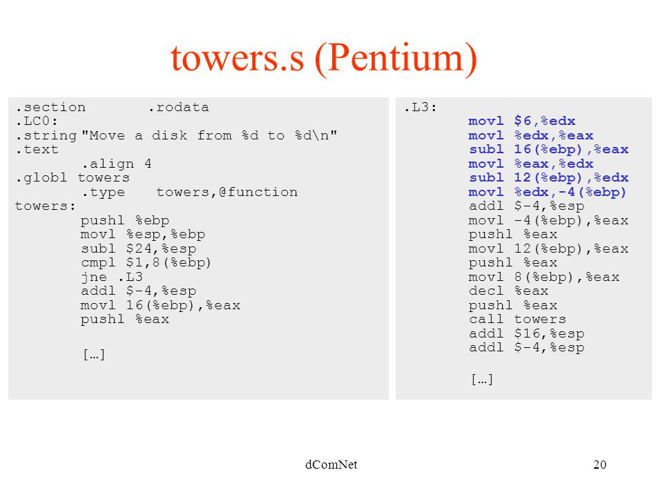 dComNet20 towers.s (Pentium).section.rodata.LC0:.string Move a disk from %d to %d\n .text.align 4.globl towers.type towers,@function towers: pushl %ebp movl %esp,%ebp subl $24,%esp cmpl $1,8(%ebp) jne.L3 addl $-4,%esp movl 16(%ebp),%eax pushl %eax […].L3: movl $6,%edx movl %edx,%eax subl 16(%ebp),%eax movl %eax,%edx subl 12(%ebp),%edx movl %edx,-4(%ebp) addl $-4,%esp movl -4(%ebp),%eax pushl %eax movl 12(%ebp),%eax pushl %eax movl 8(%ebp),%eax decl %eax pushl %eax call towers addl $16,%esp addl $-4,%esp […]