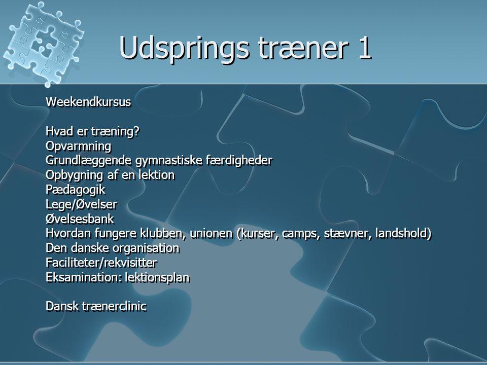 Udsprings træner 1 Weekendkursus Hvad er træning.