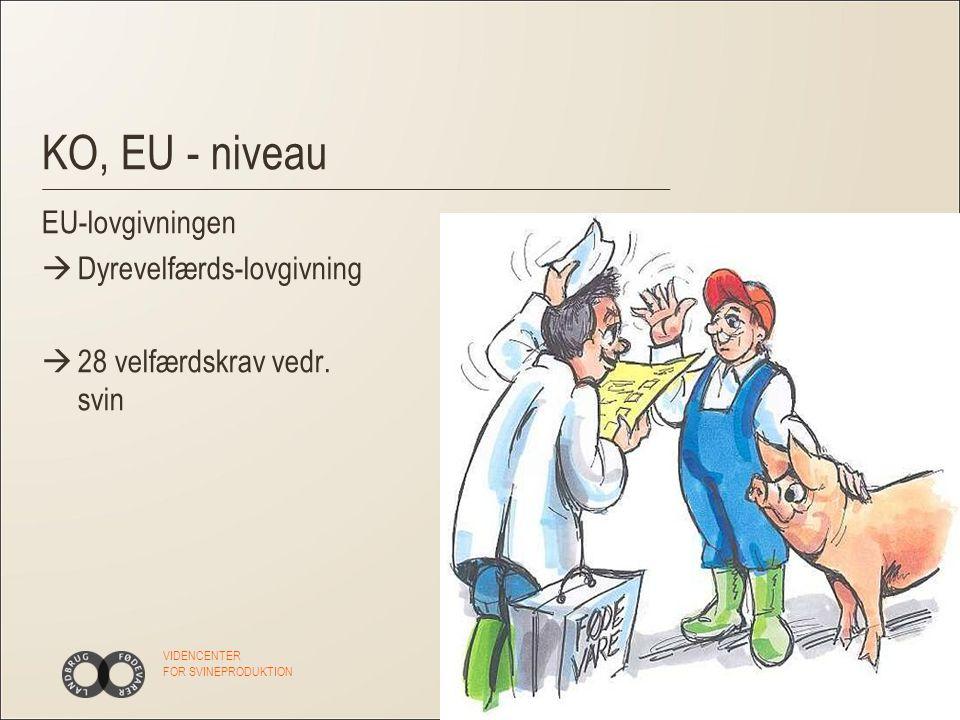 VIDENCENTER FOR SVINEPRODUKTION KO, EU - niveau EU-lovgivningen  Dyrevelfærds-lovgivning  28 velfærdskrav vedr.