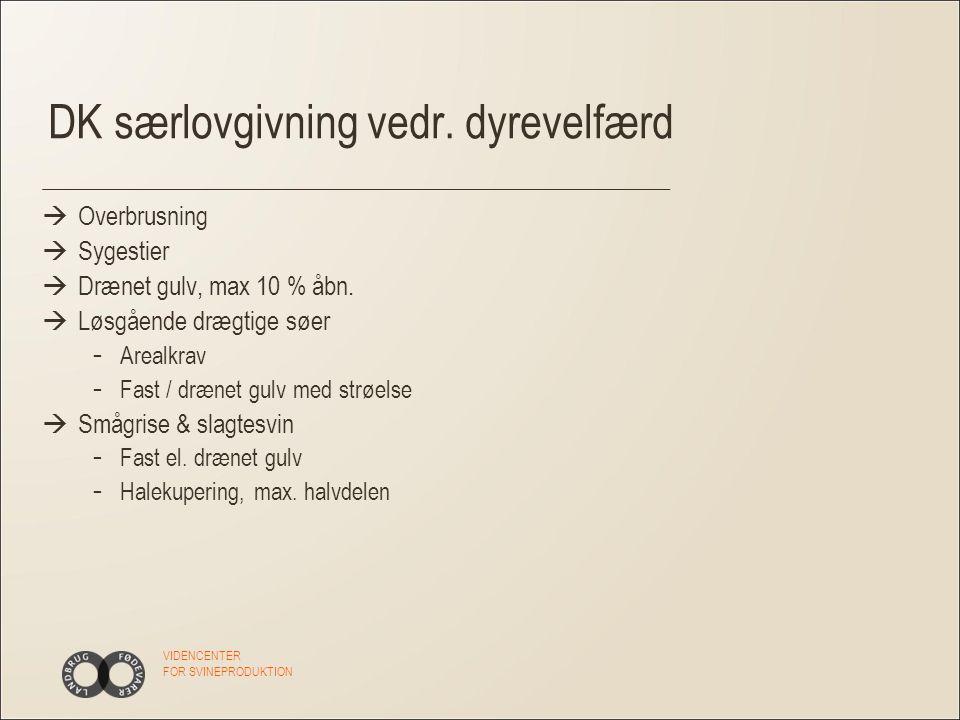 VIDENCENTER FOR SVINEPRODUKTION DK særlovgivning vedr.