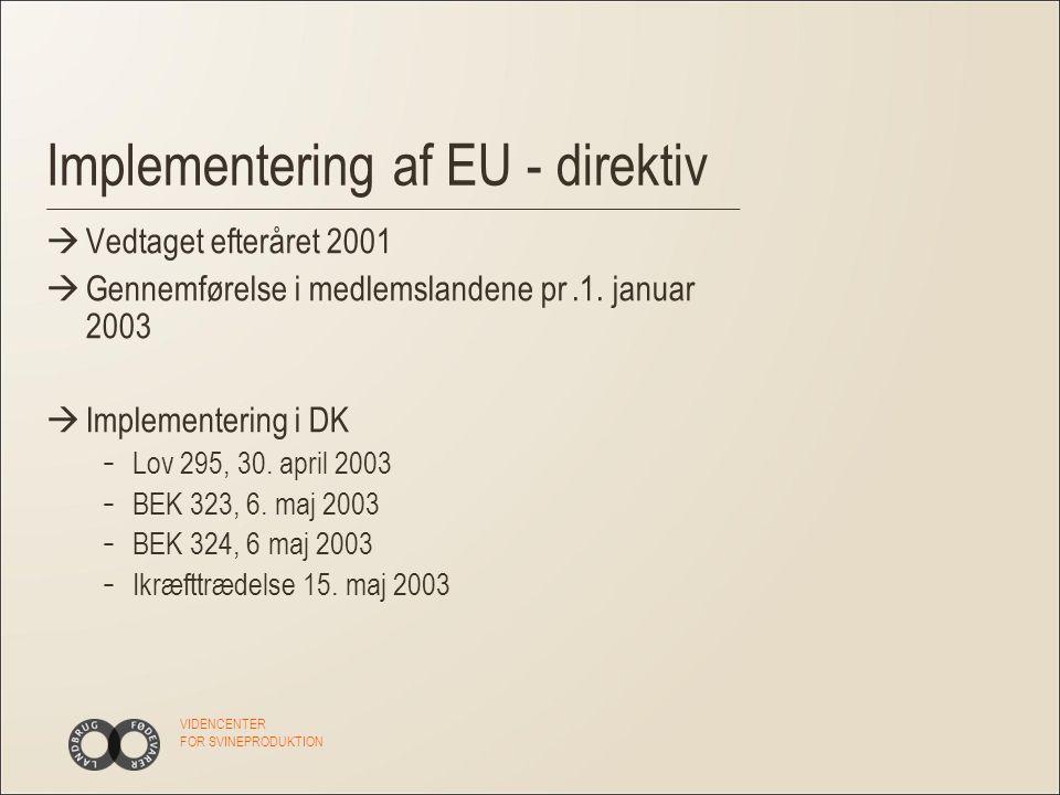 VIDENCENTER FOR SVINEPRODUKTION Implementering af EU - direktiv  Vedtaget efteråret 2001  Gennemførelse i medlemslandene pr.1.
