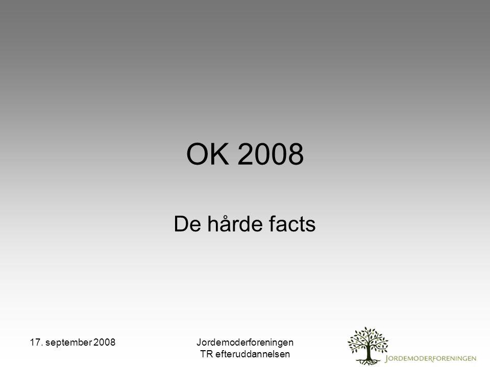 17. september 2008Jordemoderforeningen TR efteruddannelsen OK 2008 De hårde facts
