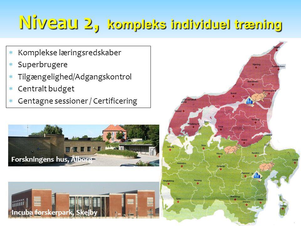  Komplekse læringsredskaber  Superbrugere  Tilgængelighed/Adgangskontrol  Centralt budget  Gentagne sessioner / Certificering Niveau 2, kompleks individuel træning Forskningens hus, Ålborg Incuba forskerpark, Skejby