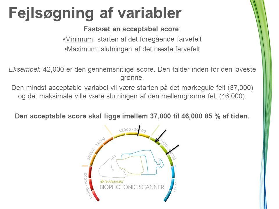 Fejlsøgning af variabler Fastsæt en acceptabel score: Minimum: starten af det foregående farvefelt Maximum: slutningen af det næste farvefelt Eksempel: 42,000 er den gennemsnitlige score.