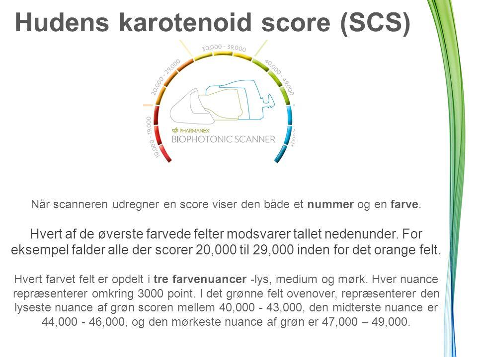 Hudens karotenoid score (SCS) Når scanneren udregner en score viser den både et nummer og en farve.