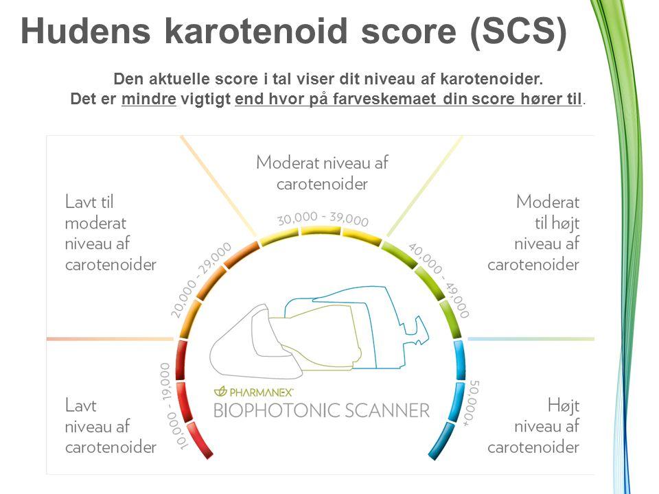 Hudens karotenoid score (SCS) Den aktuelle score i tal viser dit niveau af karotenoider.