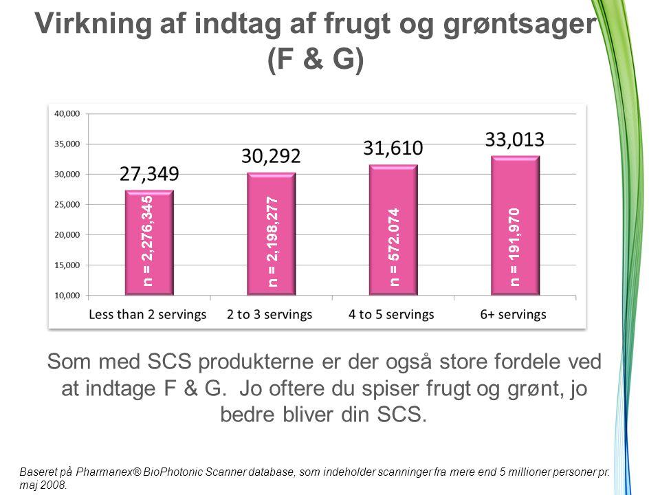 Virkning af indtag af frugt og grøntsager (F & G) Som med SCS produkterne er der også store fordele ved at indtage F & G.