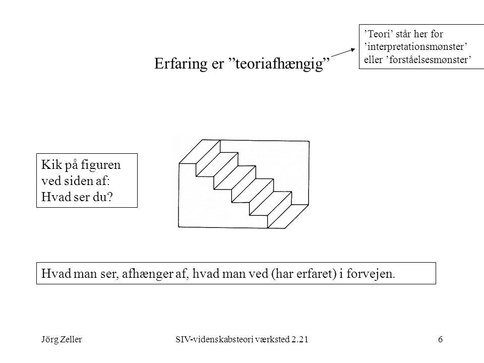 Jörg ZellerSIV-videnskabsteori værksted 2.216 Erfaring er teoriafhængig Kik på figuren ved siden af: Hvad ser du.