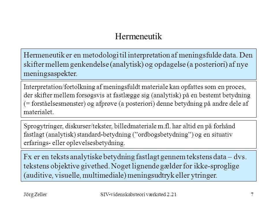 Jörg ZellerSIV-videnskabsteori værksted 2.217 Hermeneutik Hermeneutik er en metodologi til interpretation af meningsfulde data.