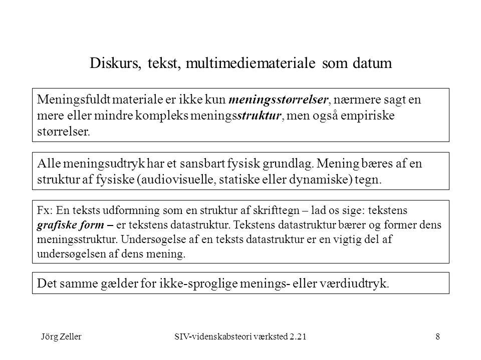 Jörg ZellerSIV-videnskabsteori værksted 2.218 Diskurs, tekst, multimediemateriale som datum Meningsfuldt materiale er ikke kun meningsstørrelser, nærmere sagt en mere eller mindre kompleks meningsstruktur, men også empiriske størrelser.