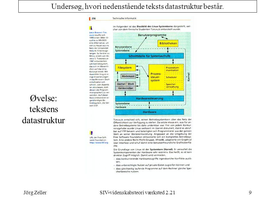 Jörg ZellerSIV-videnskabsteori værksted 2.219 Øvelse: tekstens datastruktur Undersøg, hvori nedenstående teksts datastruktur består.