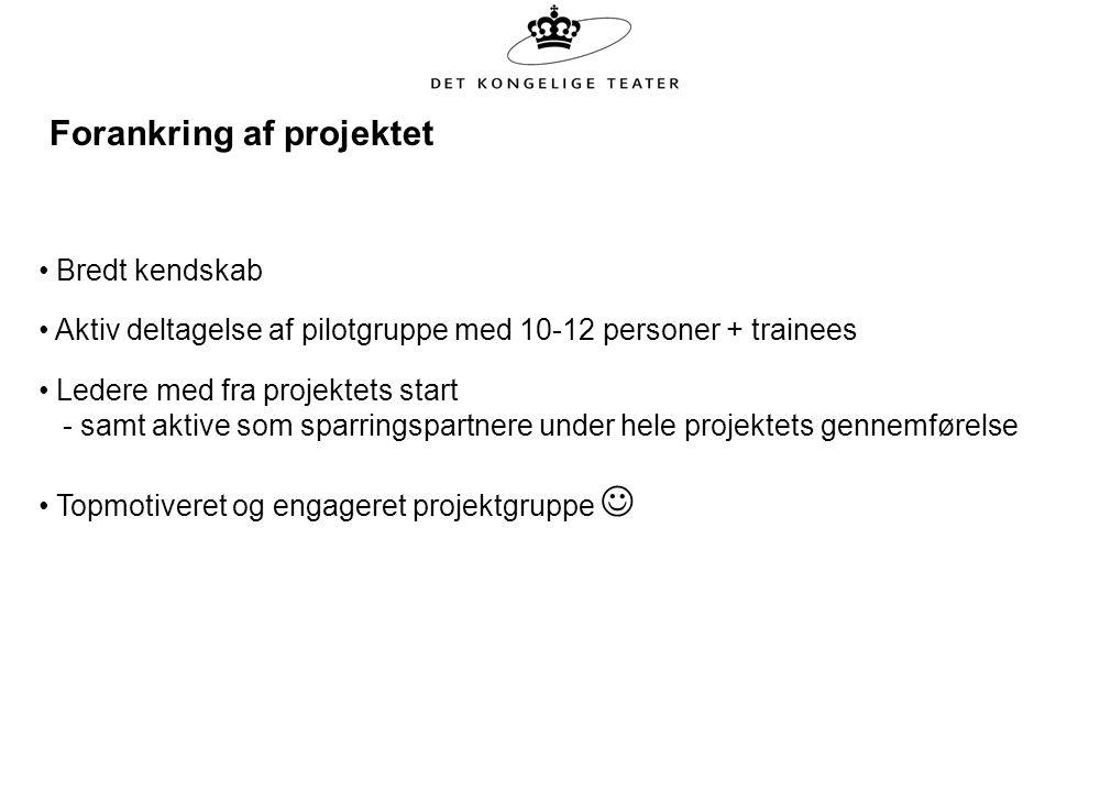 Forankring af projektet Bredt kendskab Aktiv deltagelse af pilotgruppe med 10-12 personer + trainees Ledere med fra projektets start - samt aktive som sparringspartnere under hele projektets gennemførelse Topmotiveret og engageret projektgruppe