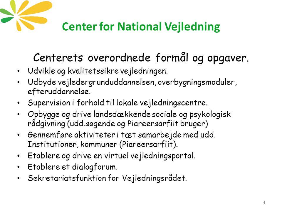 Center for National Vejledning Centerets overordnede formål og opgaver.